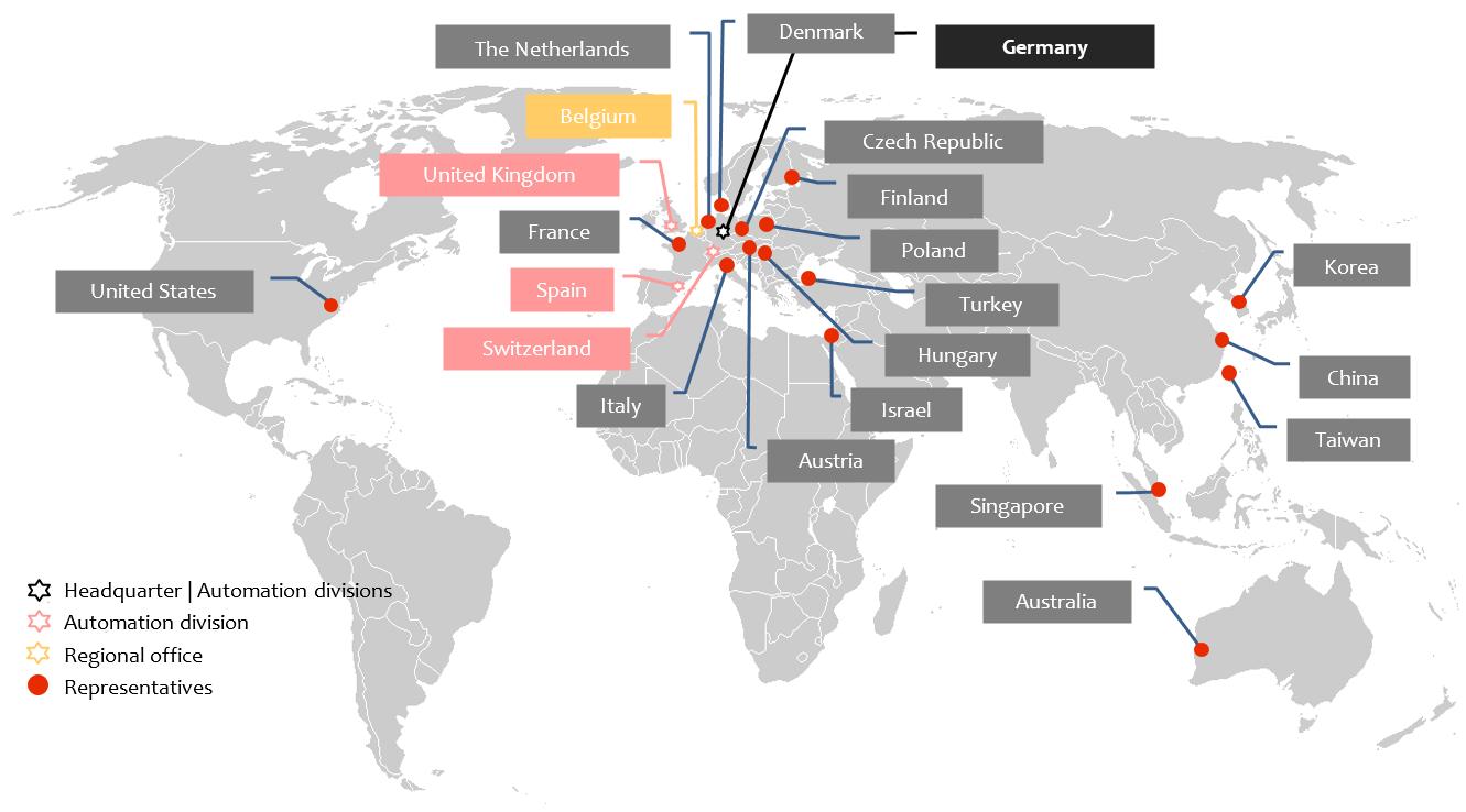RNA en el mundo